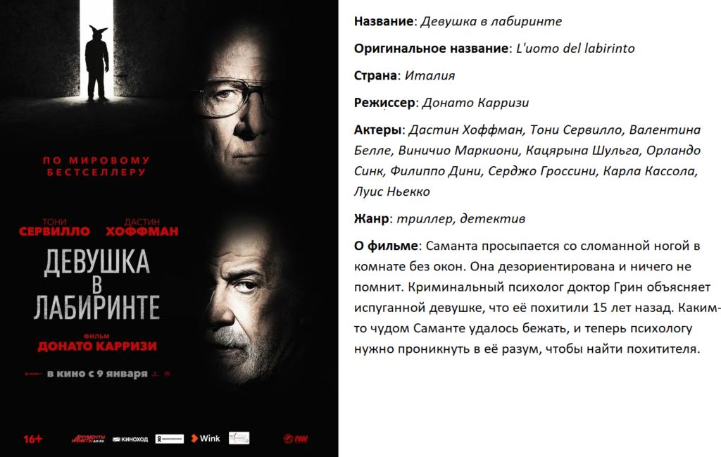 ТОП-10 детективных фильмов с неожиданной развязкой 2019-2020 года